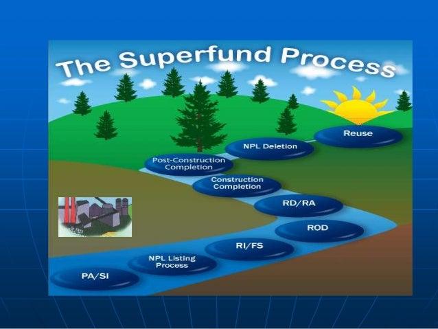 TAKE ACTION: EPA / Superfund Funding Threatened - San Juan ...