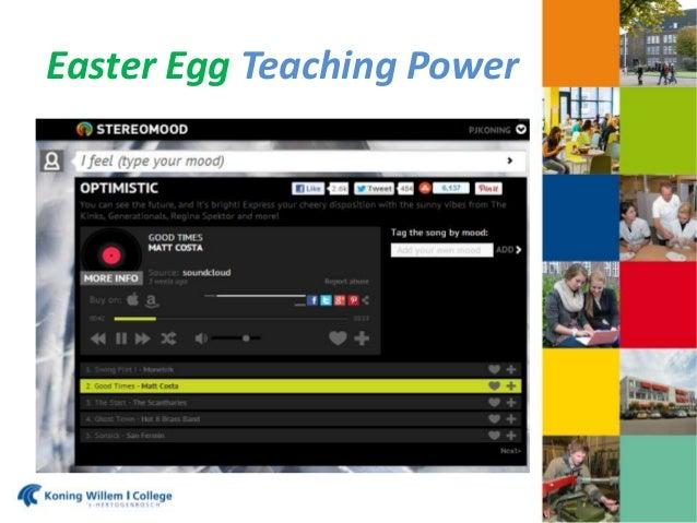 Easter Egg Teaching Power