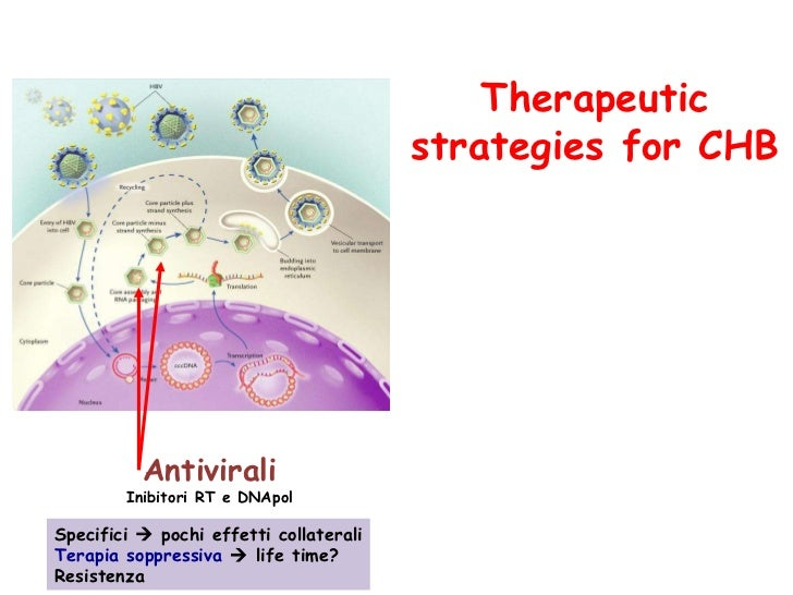 Antivirali hiv effetti collaterali
