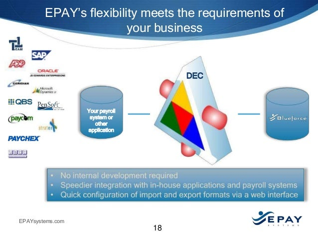 Epay Systems Time And Attendance Solutions For Employers