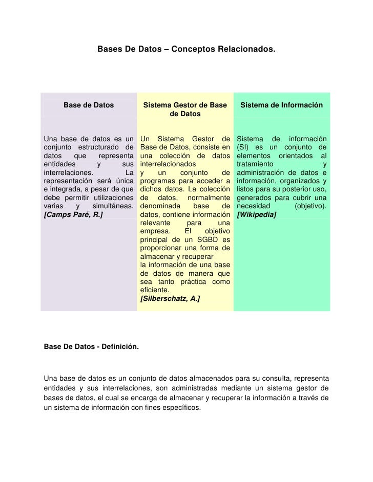 Bases De Datos – Conceptos Relacionados. Slide 2