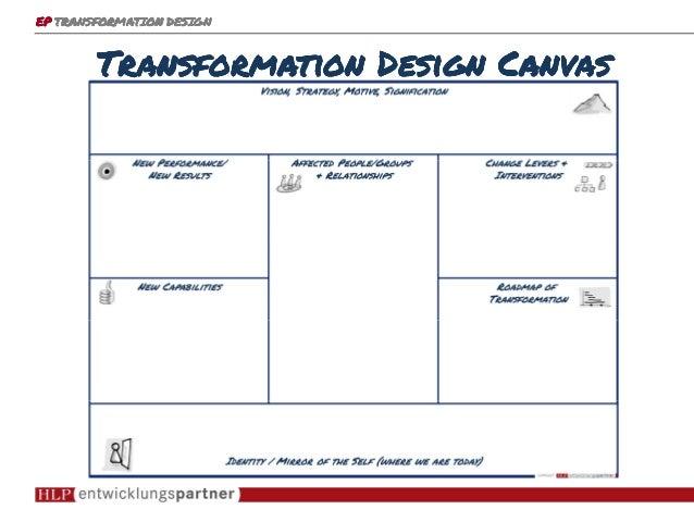 epepepep TRANSFORMATION DESIGNTRANSFORMATION DESIGNTRANSFORMATION DESIGNTRANSFORMATION DESIGN Transformation Design Canvas...