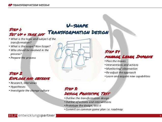 epepepep TRANSFORMATION DESIGNTRANSFORMATION DESIGNTRANSFORMATION DESIGNTRANSFORMATION DESIGN 6 StepStepStepStep 1:1:1:1: ...