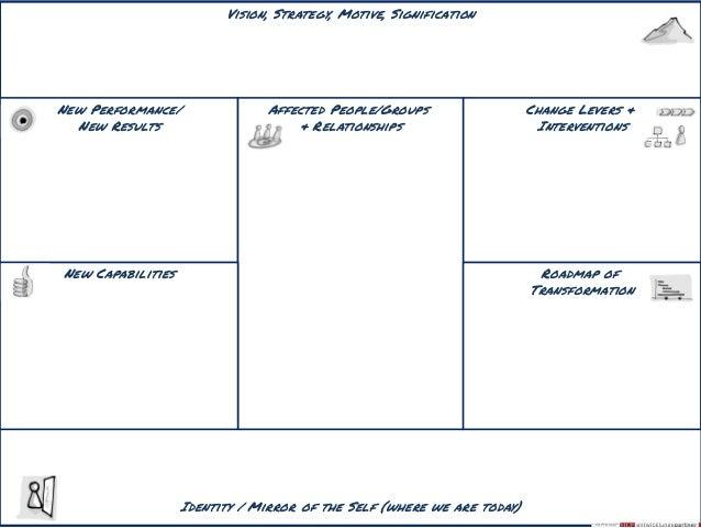 epepepep TRANSFORMATION DESIGNTRANSFORMATION DESIGNTRANSFORMATION DESIGNTRANSFORMATION DESIGN Vision, Strategy, Motive, Si...
