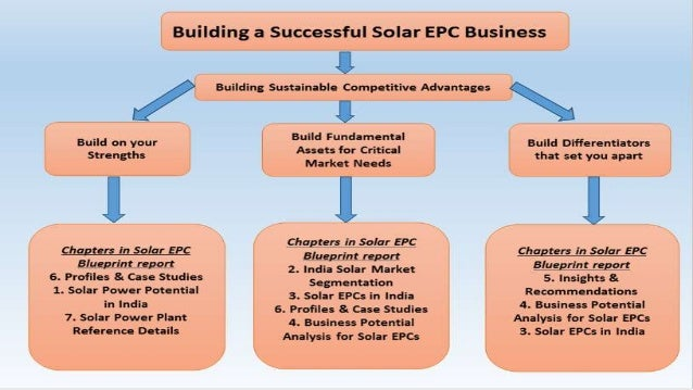 India solar epc blueprint an expert guide for solar epc start ups i india solar epc blueprint an expert guide for solar epc start ups in india malvernweather Images