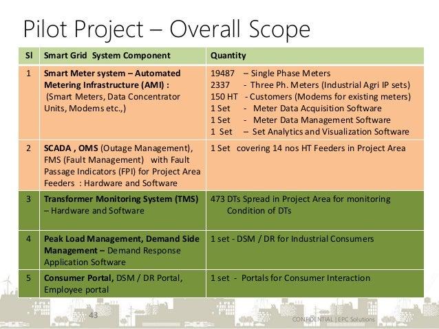 Epc Solutions Llp Presentation Energy Management