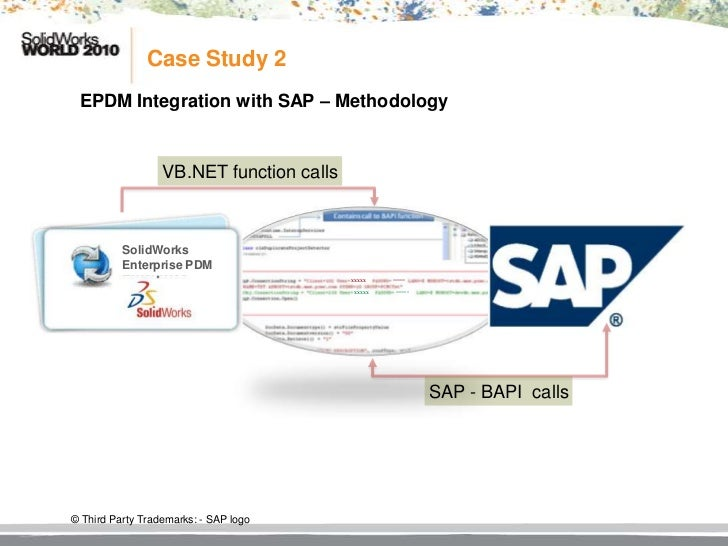 implementation of sap in manufacturing Sap s/4hana: ready for digital manufacturing said implementation, however, also necessitates immediate arrangements and simulations based on real-time data.