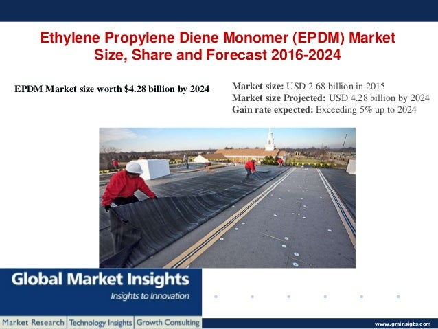 europe ethylene propylene diene monomer market Global ethylene propylene diene monomer rubber market 2018 by price   middle-east a and africa, asia-pacific, south america and europe.