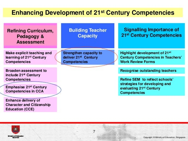 Teaching competencies