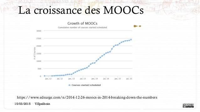 La croissance des MOOCs https://www.edsurge.com/n/2014-12-26-moocs-in-2014-breaking-down-the-numbers 15/03/2015 Y.Epelboin