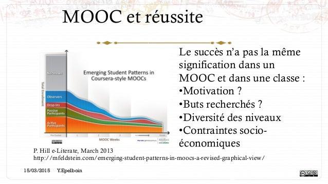 MOOC et réussite Le succès n'a pas la même signification dans un MOOC et dans une classe : •Motivation ? •Buts recherché...