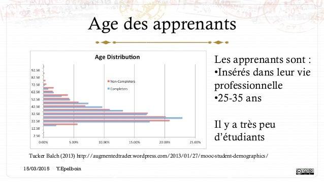 Age des apprenants Tucker Balch (2013) http://augmentedtrader.wordpress.com/2013/01/27/mooc-student-demographics/ Les appr...