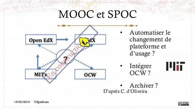MOOC et SPOC • Automatiser le changement de plateforme et d'usage ? • Intégrer OCW ? • Archiver ? MITx   Open  EdX...