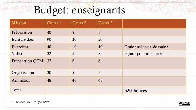 Budget: enseignants Mission Cours 1 Cours 2 Cours 3 Préparation 40 8 8 Ecriture docs 90 20 20 Exercices 40 10 10 Optionnel...