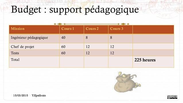Budget : support pédagogique Mission Cours 1 Cours 2 Cours 3 Ingénieur pédagogique 40 8 8 Chef de projet 60 12 12 Tests 60...