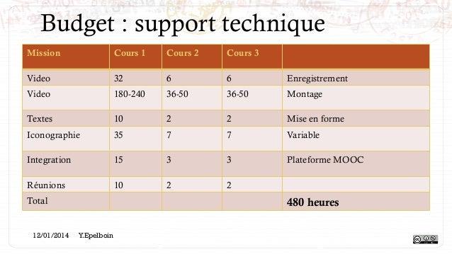 Budget : support technique Mission Cours 1 Cours 2 Cours 3 Video 32 6 6 Enregistrement Video 180-240 36-50 36-50 Montage T...