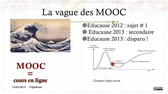 La vague des MOOC Gartner hype curve ¥Educause 2012 : sujet # 1 ¥Educause 2013 : secondaire ¥Educause 2013 : disparu...