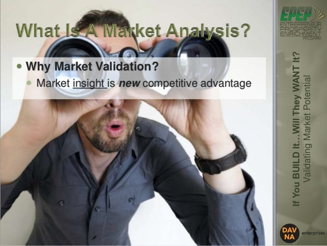 Market Analysis What S Your Usp
