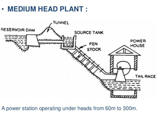 hydro power plant rh slideshare net hydro power plant schematic diagram hydroelectric power plant circuit diagram