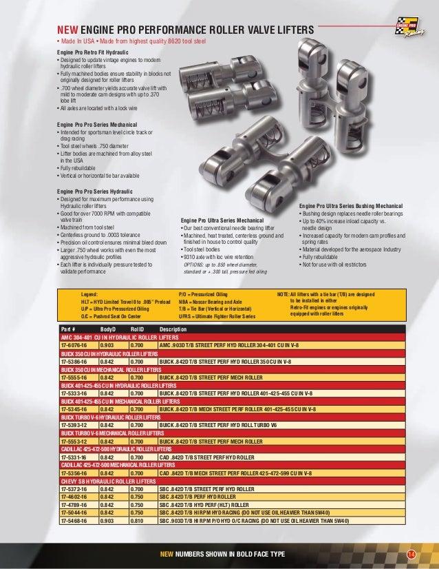 Engine Pro Performance Parts Catalog