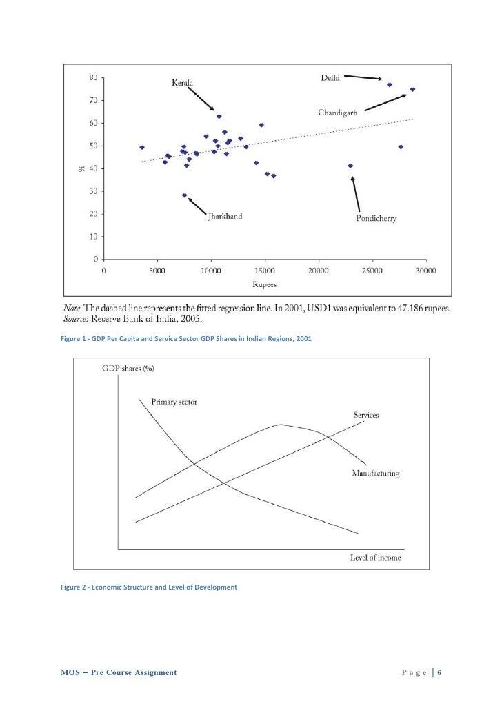 Precourse assisgnment economies