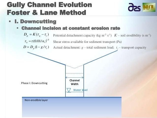 EphGEE: Ephemeral Gully Erosion Estimator - Dabney
