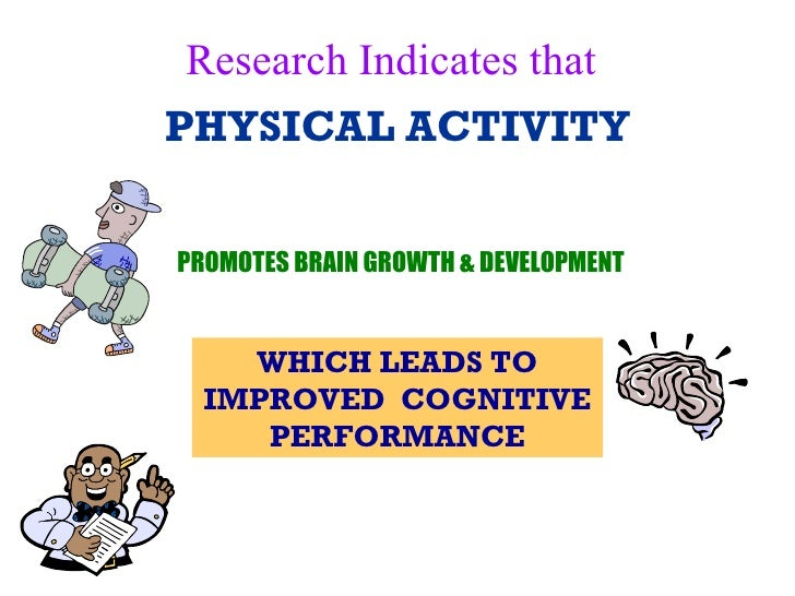 PROMOTES BRAIN GROWTH & DEVELOPMENT Research Indicates that PHYSICAL ACTIVITY WHICH LEADS TO IMPROVED  COGNITIVE PERFORMANCE