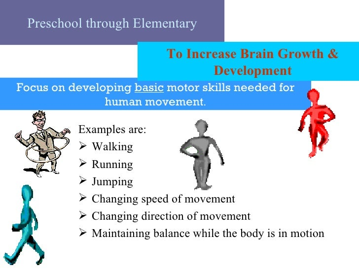 importance of physical education classes essay Download citation | the importance of ph | the purpose of this study was to analyse differences between total physical activity (tpa) and moderate-to-vigorous pa (mvpa) of pre-school children during daily school hours when they attended the physical education class (ped) and school days witho.