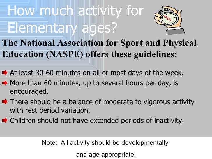 How much activity for  Elementary ages? <ul><li>At least 30-60 minutes on all or most days of the week. </li></ul><ul><li>...