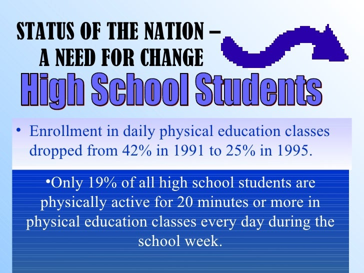 STATUS OF THE NATION –  A NEED FOR CHANGE <ul><li>Enrollment in daily physical education classes dropped from 42% in 1991 ...