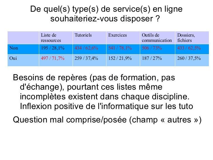 ...  [2] Participation des disciplines pour chaque ressource:  - Actes&rapports:  faible des Maths,  forte des SHS -  Es...