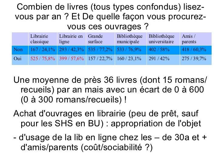 Participation des SHS au «oui» à 57%, participation des STM au «non» à 72%