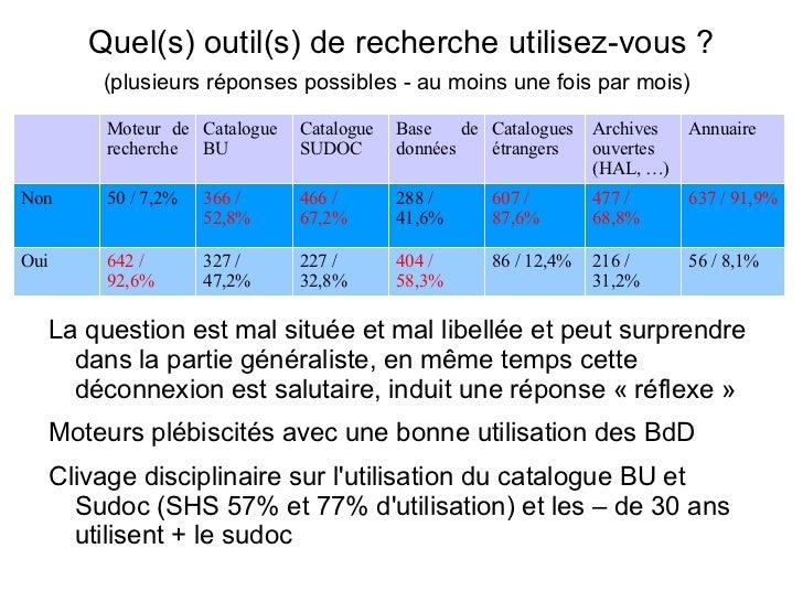 Revues de référence ?  74%  répondants ont des revues de référence, inflexion négative pour les maths, physique, informati...