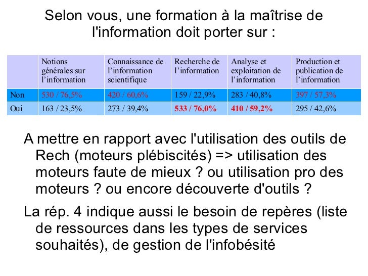81% des maths aucun service de veille et 62 % des Sc cognitives utilisent un service de veille </li></ul>Aucun Service d'a...