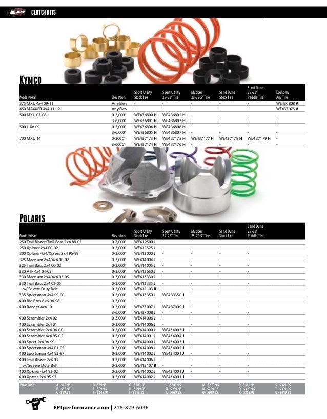 EPI ATV UTV Performance Clutch Kit Catalog 2014