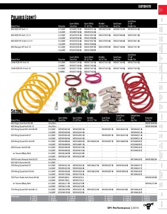 WE495022 EPI Sport Utility Clutch Kit