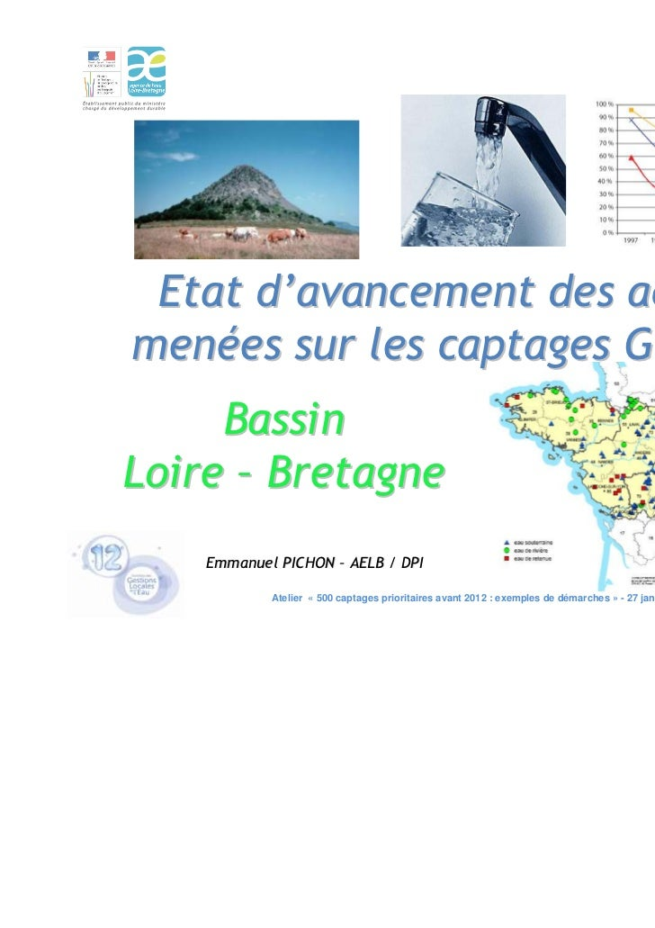 Etat d'avancement des actionsmenées sur les captages Grenelle     BassinLoire – Bretagne    Emmanuel PICHON – AELB / DPI  ...