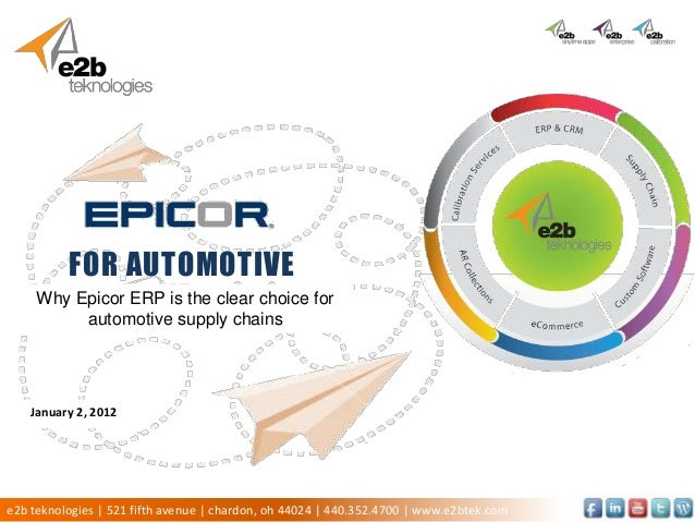 FOR AUTOMOTIVE Click toEpicor ERP is the clear choice for    Why add subtitle             automotive supply chains  Presen...