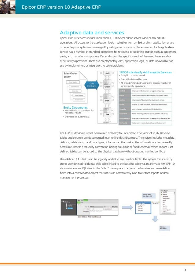 Epicor ERP version 10 Adaptive ERP Adaptive data and services Epicor ERP 10 services include more than 1,300 independent s...