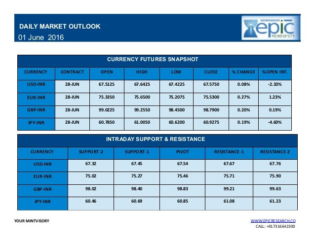 Sanrys forex rate