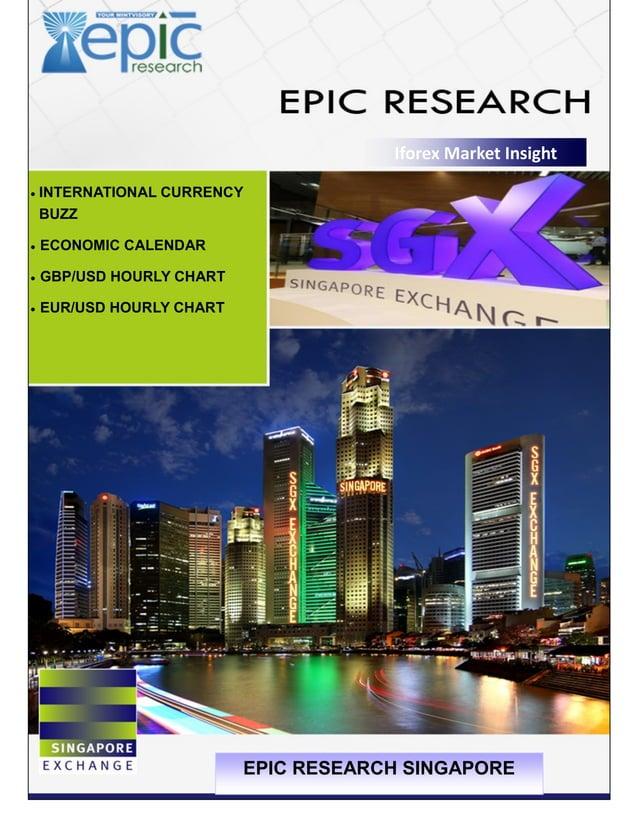 Iforex Market Insight  INTERNATIONAL CURRENCY BUZZ  ECONOMIC CALENDAR  GBP/USD HOURLY CHART  EUR/USD HOURLY CHART EPIC...