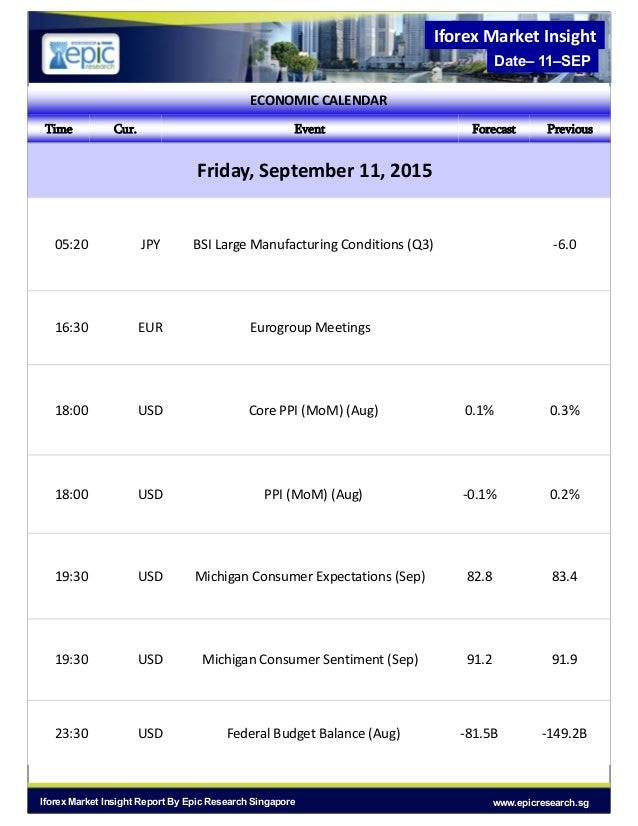 Epic Research Singapore : - Daily IForex Report of 11 September 2015 Slide 3