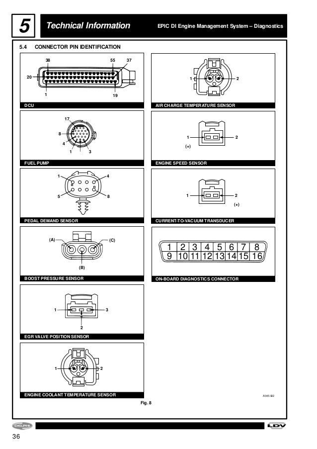 epic service manual rh slideshare net Epic Software Tutorial Epic Tutorial