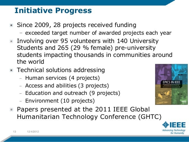 Initiative Progress     Since 2009, 28 projects received funding     – exceeded target number of awarded projects each yea...