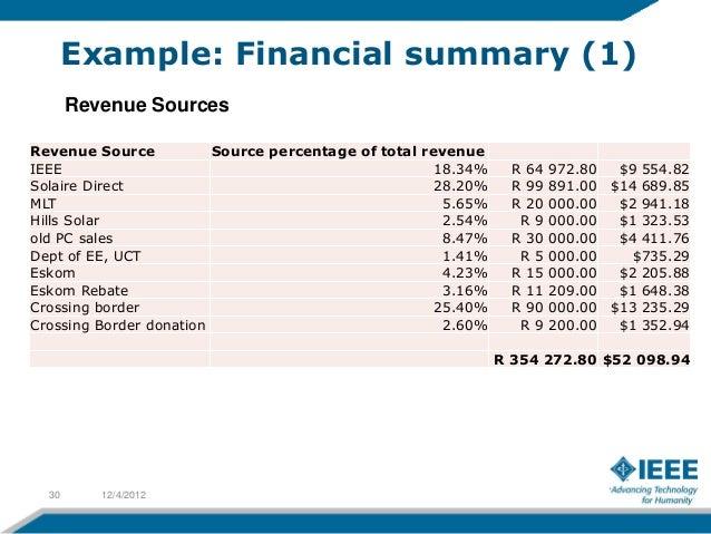 Example: Financial summary (1)       Revenue SourcesRevenue Source           Source percentage of total revenueIEEE       ...