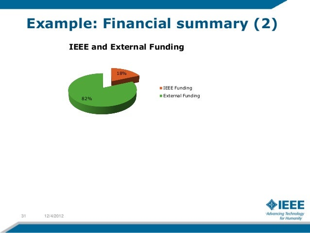 Example: Financial summary (2)                   IEEE and External Funding                             18%                ...