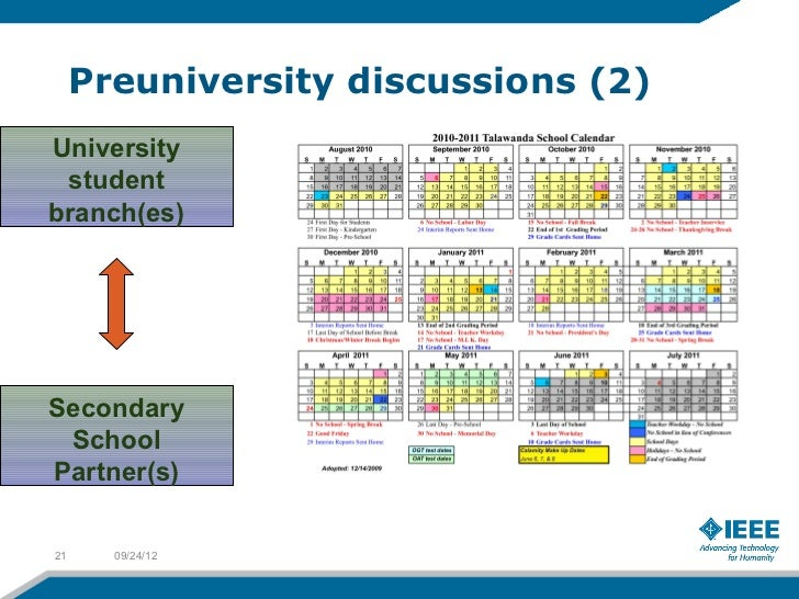 Preuniversity discussions (2)University studentbranch(es)Secondary SchoolPartner(s)21     09/24/12