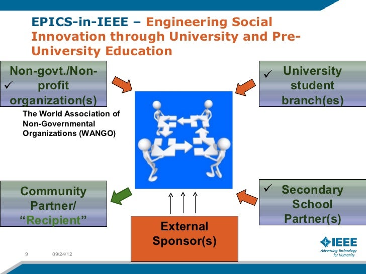 EPICS-in-IEEE – Engineering Social       Innovation through University and Pre-       University Education Non-govt./Non- ...