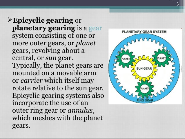 epicyclic gear