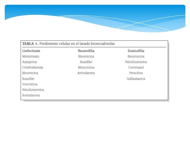  Histología:   Acumulación Bronquiolocéntrica de macrofagos no  difusa   Leve fibrosis Bronquiolar e inflamación crónic...